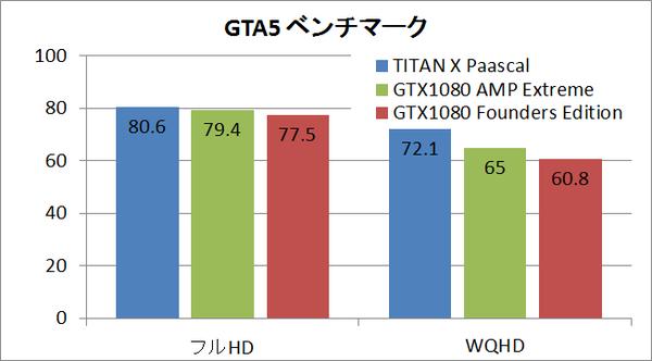 titanx_gta5