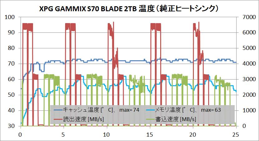 XPG GAMMIX S70 BLADE 2TB_temp_original-HS