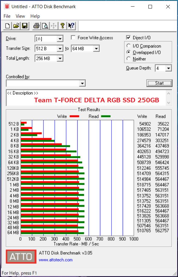 Team T-FORCE DELTA RGB SSD 250GB_ATTO