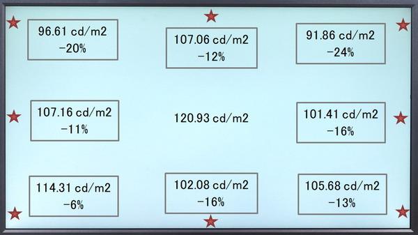 ZOWIE XL2731K_uniformity_Corner