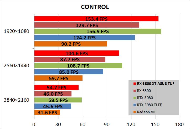ASUS TUF-RX6800XT-O16G-GAMING_game_cont