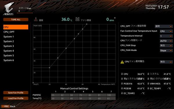 GIGABYTE Z590 AORUS ULTRA_BIOS_Fan_1