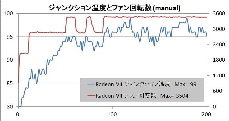 Radeon VII_Fan_Manual_g