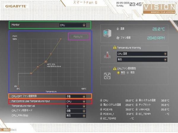GIGABYTE B550 VISION D_BIOS_Fan_3