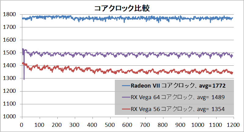 Radeon VII_clock