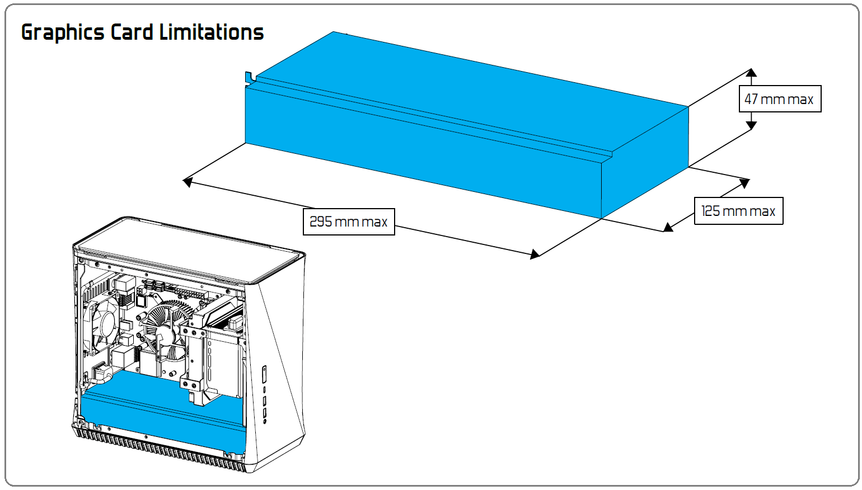 Fractal Design Era ITX_GPU-clearance