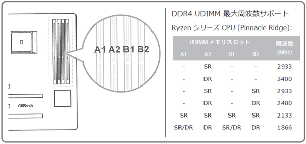 ASRock X470 mem
