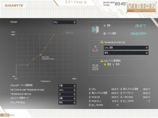 GIGABYTE B550 VISION D_BIOS_Fan_2