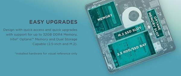 ZOTAC ZBOX Eシリーズ EN52060V_ext