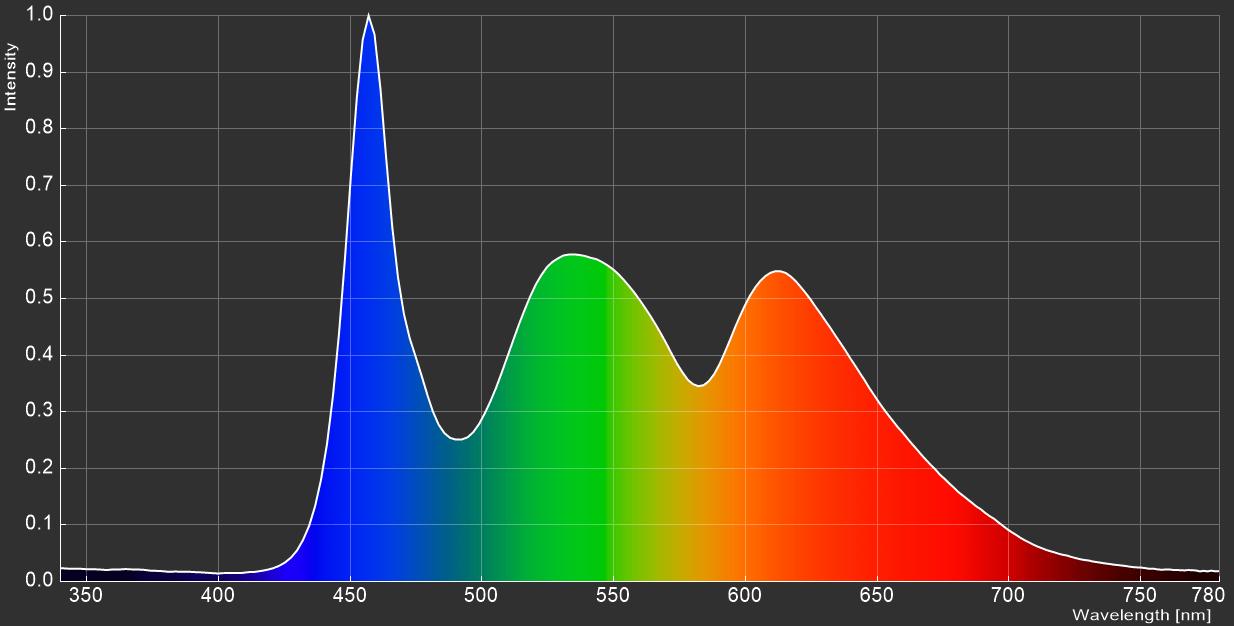 HP X27i_spectrum