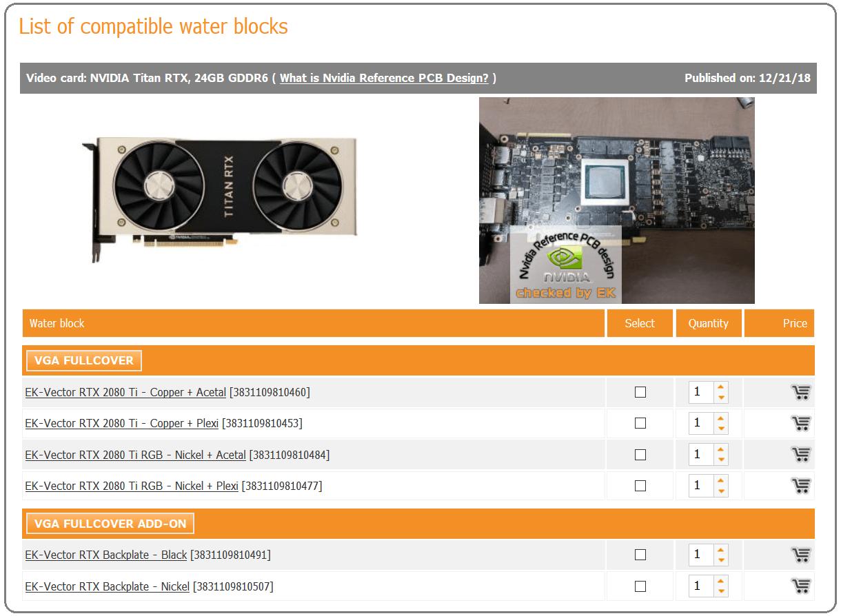 NVIDIA TITAN RTX_EKWB