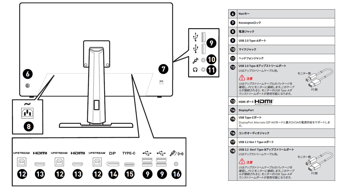 MSI Optix MPG321UR-QD_IO