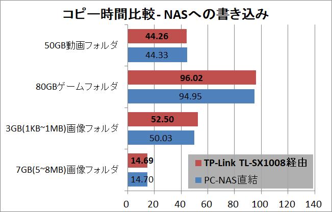 TP-Link TL-SX1008_copy-write