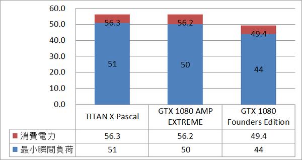 titanx_power_idle