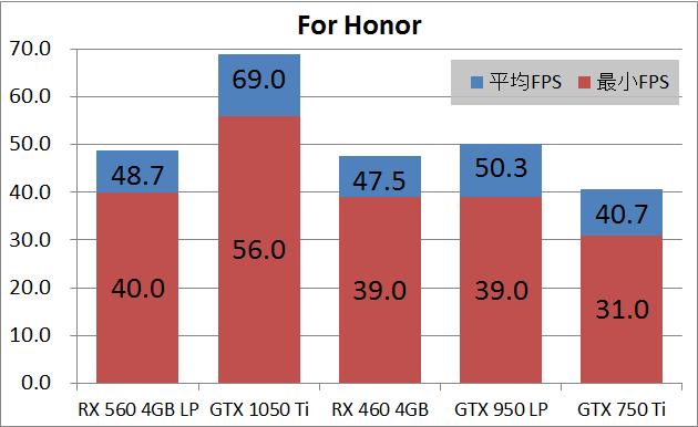 SAPPHIRE PULSE RADEON RX 560 4G_game_fh