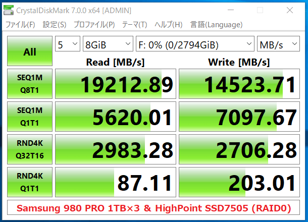HighPoint SSD7505_Samsung 980 PRO 1TB_x3-RAID0_CDM7
