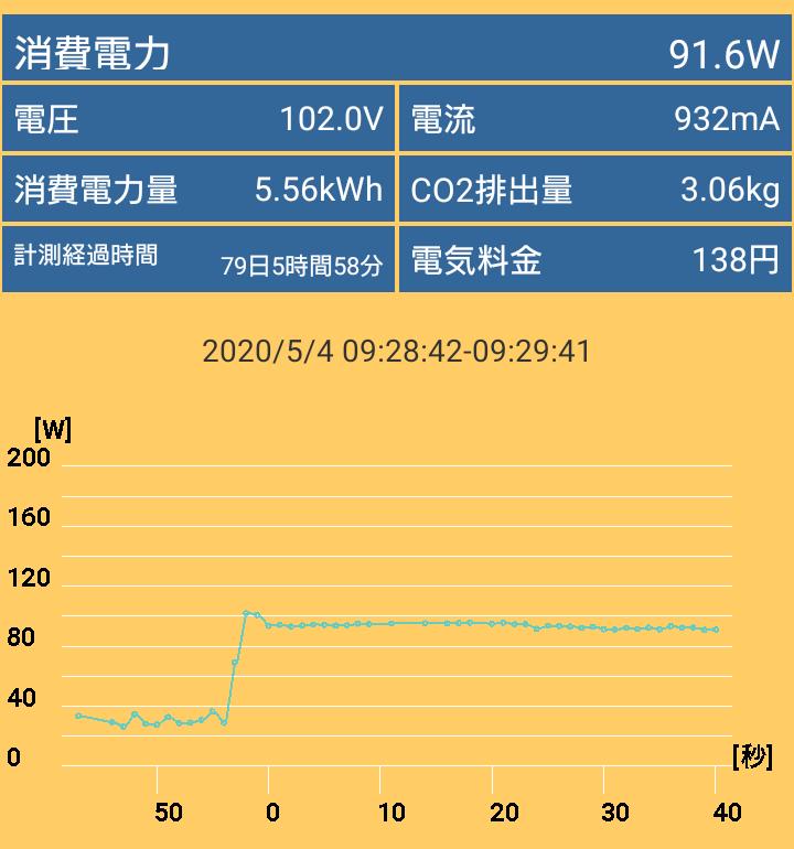ZOTAC ZBOX Eシリーズ EN52060V_power_CPU_cinebench