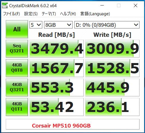 Corsair MP510 960GB_CDM