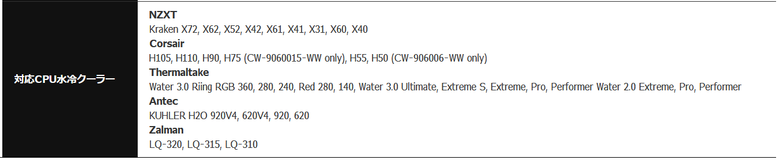 NZXT KRAKEN G12_AIO Cooler-compatibility