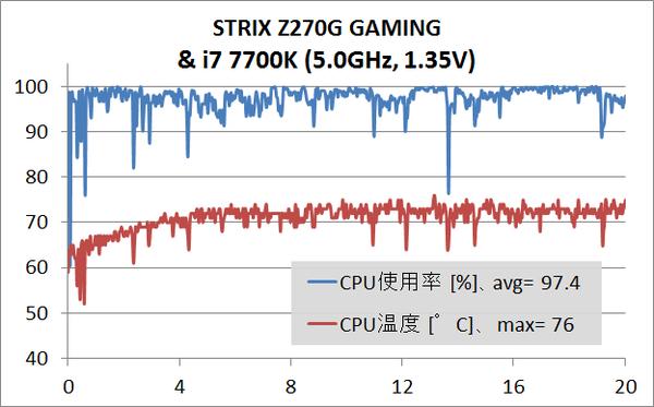 STRIX Z270G_OC