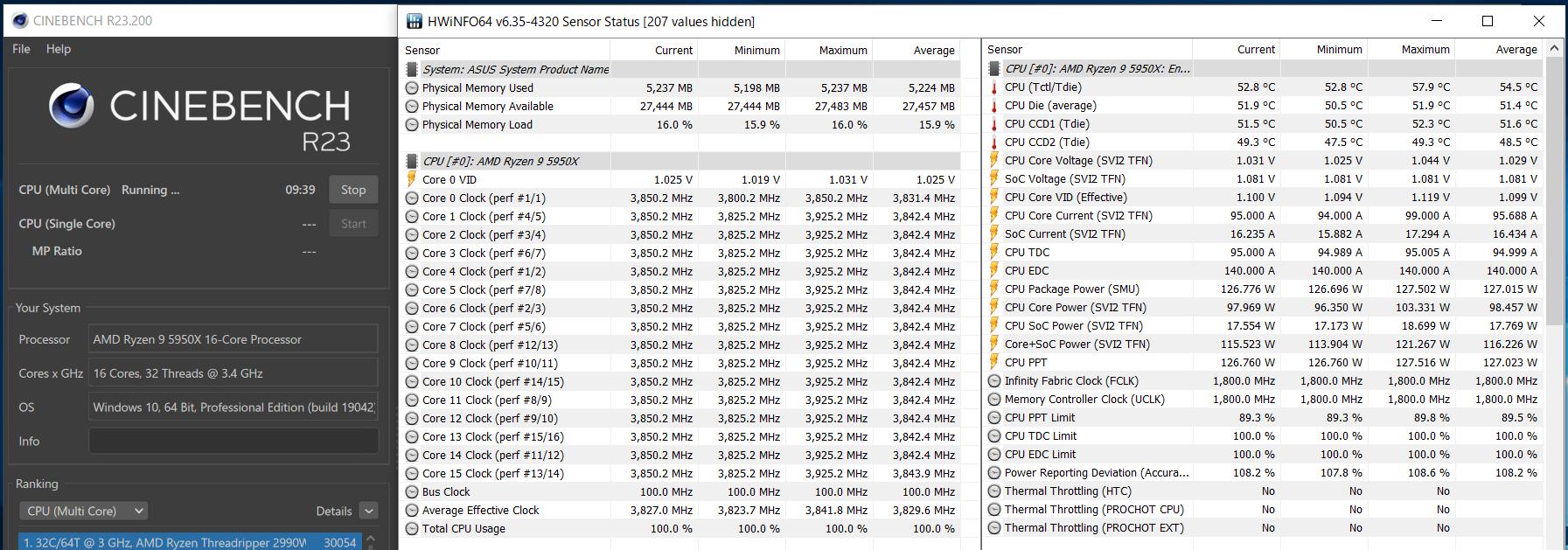 AMD Ryzen 9 5950X_Clock