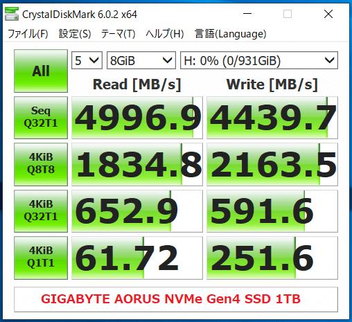 GIGABYTE AORUS NVMe Gen4 SSD 1TB_CDM