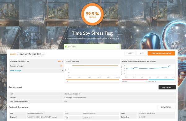 SAPPHIRE NITRO+ AMD Radeon RX 6600 XT_TimeSpy Stress Test