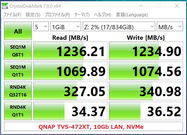 QNAP TVS-472XT_10Gb LAN_NVMe