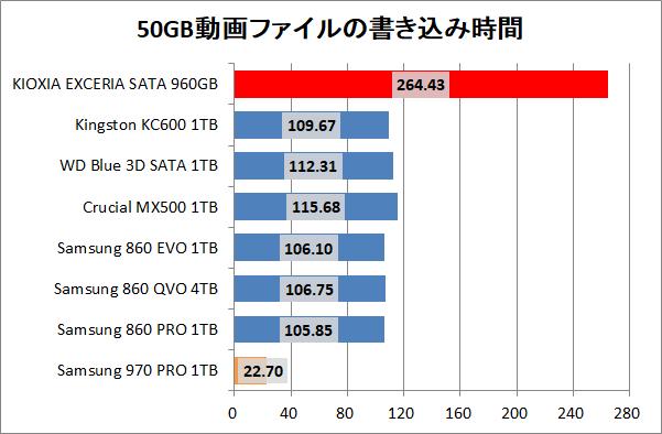 KIOXIA EXCERIA SATA SSD 960GB_copy_2_movie_write