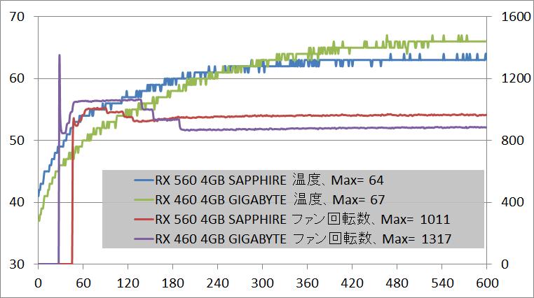 SAPPHIRE PULSE RADEON RX 560 4G_temp