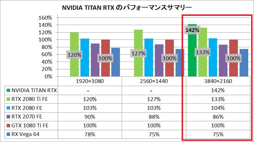 NVIDIA TITAN RTX_pefsum_a