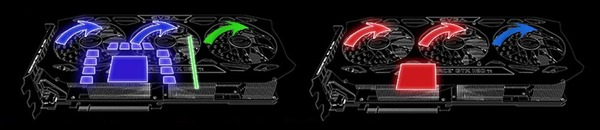 iCX2 Technology_Asynchronous Fan Control