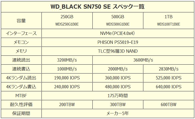 WD_BLACK SN750 SE_spec