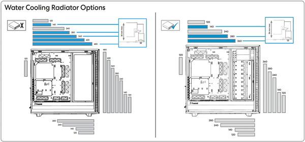 Fractal Design Define 7 XL_radiator