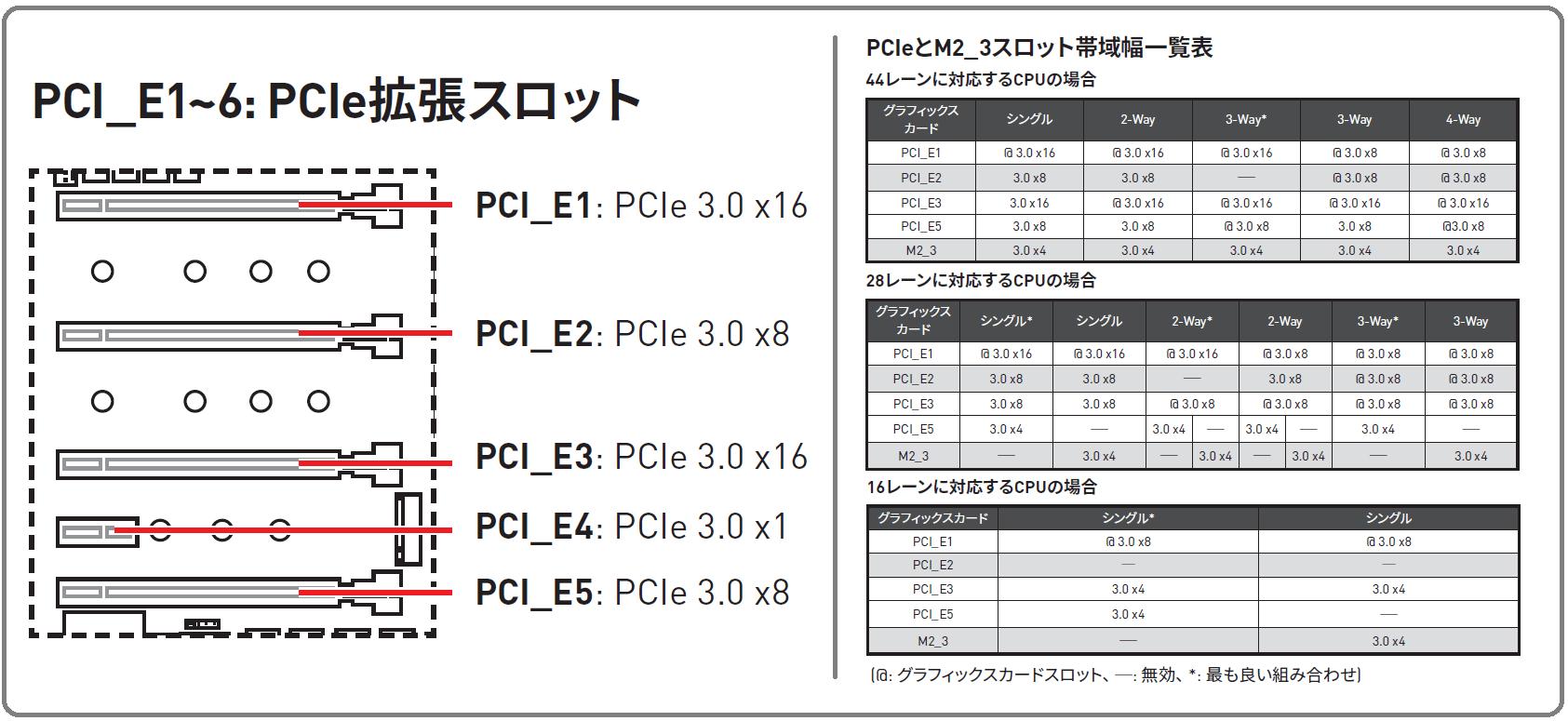 MSI X299 XPOWER GAMING AC_PCI-E