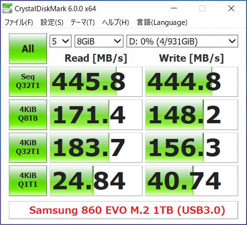 Samsung 860 EVO M.2 1TB (USB3.0)_CDM