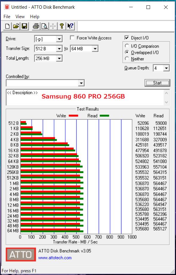 Samsung 860 PRO 256GB_ATTO