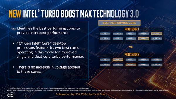 Intel 10th-Gen Comet Lake-S_TBM3