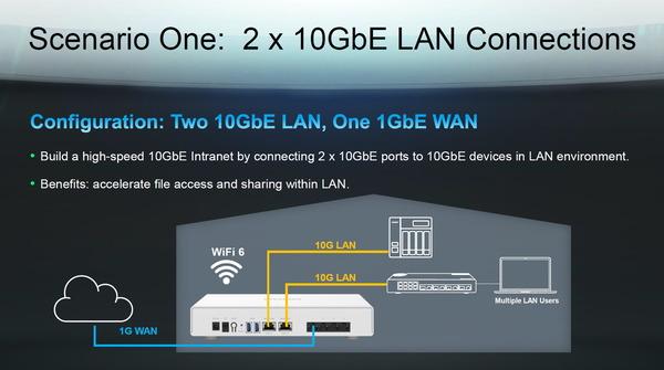QNAP QHora-301W_network (1)