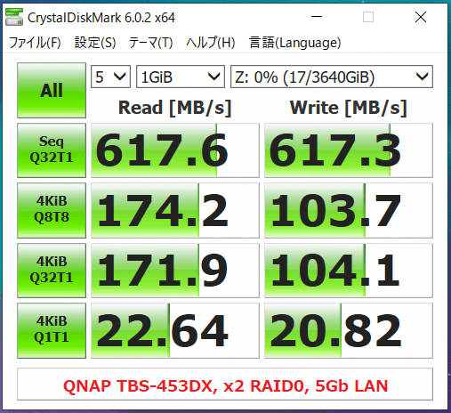QNAP TBS-453DX_x2 RAID0_5Gb LAN