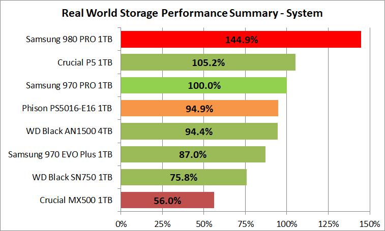 Samsung SSD 980 PRO 1TB_PCM10_2_Summary_System