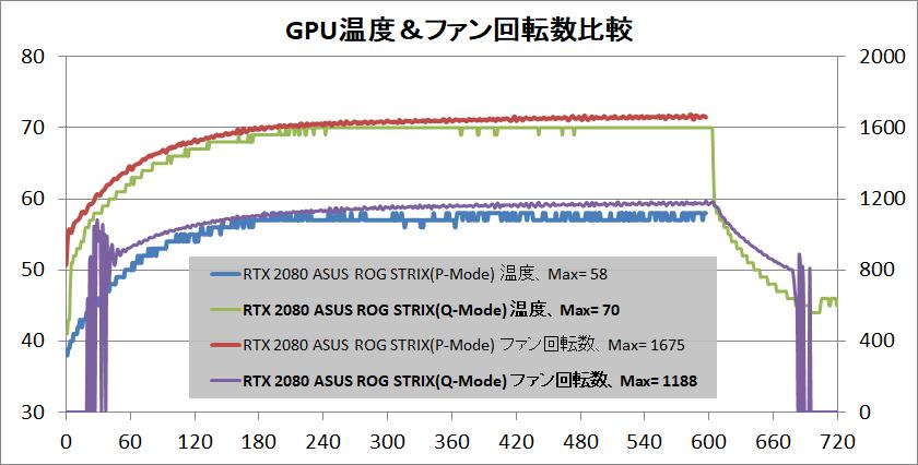 ASUS ROG-STRIX-RTX2080-O8G-GAMING_temp_2