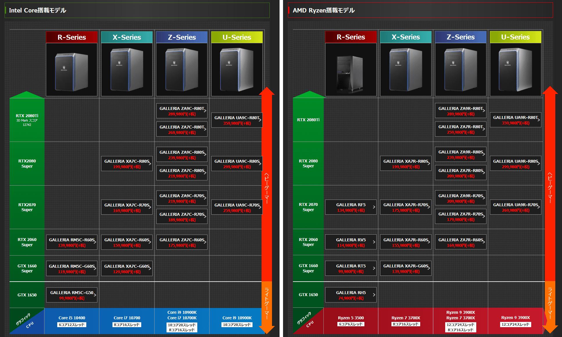 GALLERIA_gaming-desktop_Intel-AMD