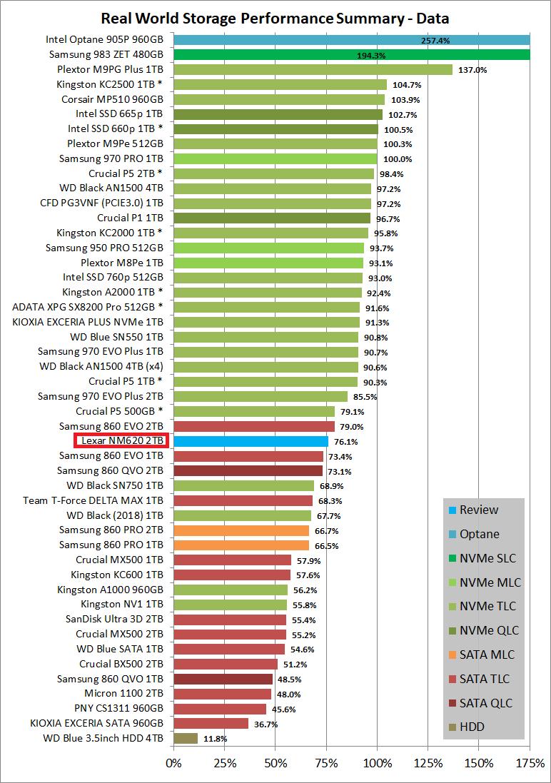 Kingston NV1 1TB_PCM10_4_Summary_Data