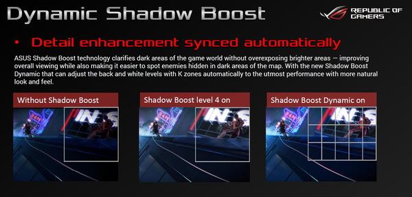 ASUS Dynamic Shadow Boost