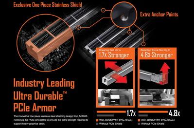 Ultra Durable PCIe Armor