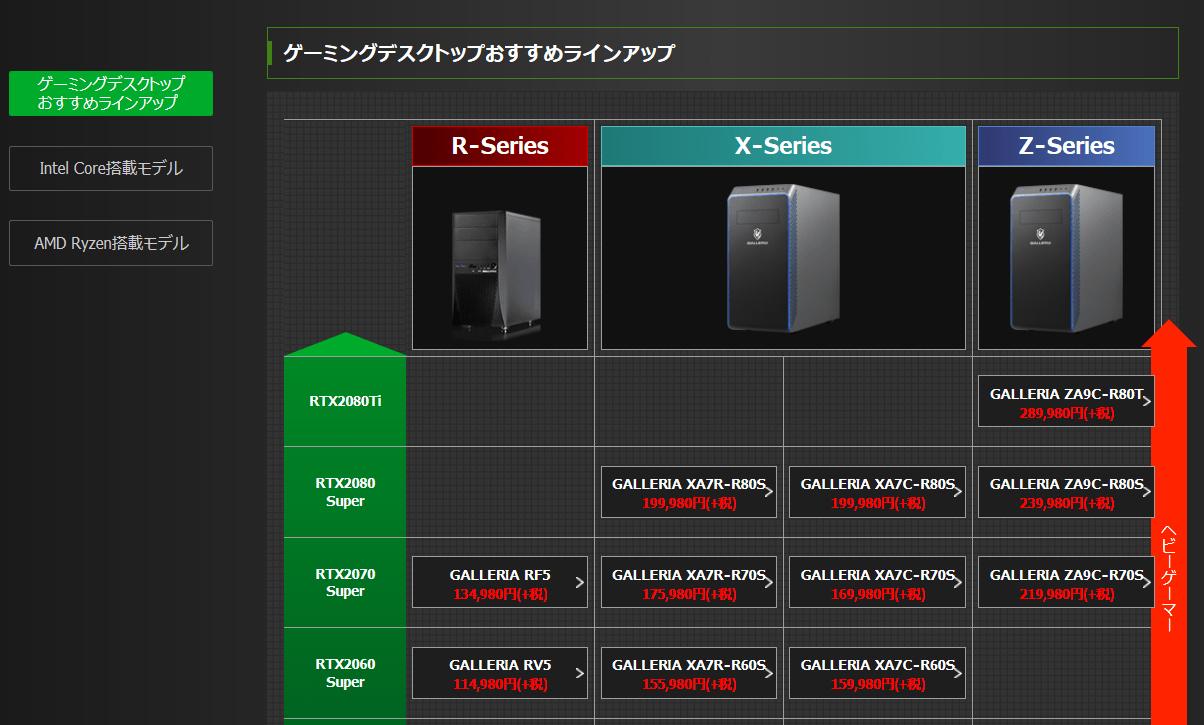 GALLERIA_gaming-desktop
