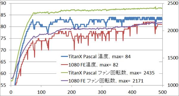 titanx_temp