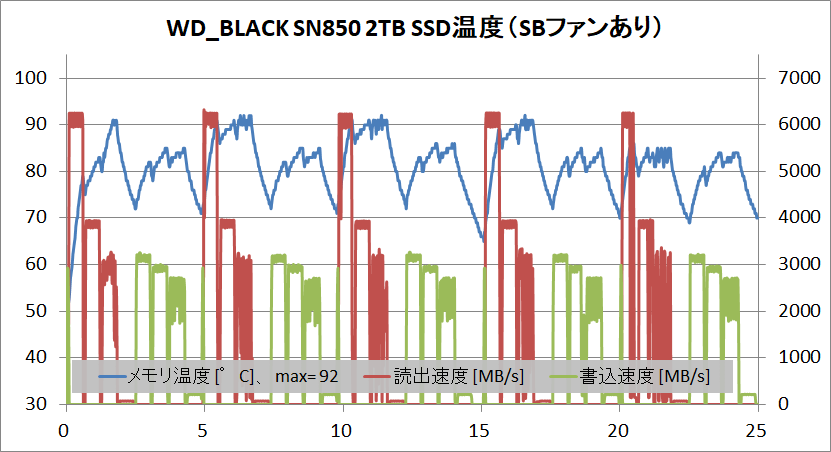 WD_BLACK SN850 NVMe SSD 2TB_temp_noHS