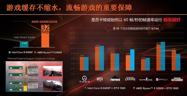 AMD-Ryzen-5-3500X-CPU_3